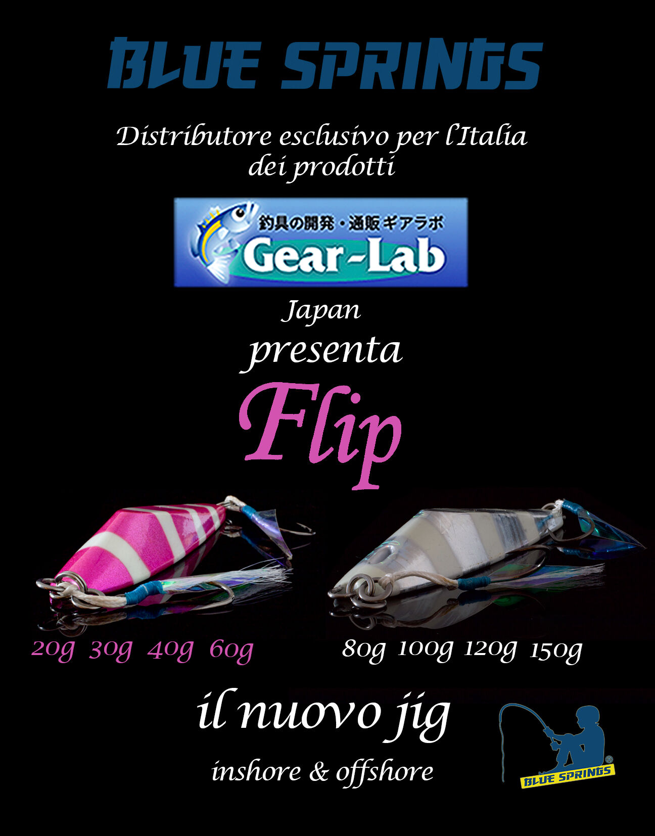 gear lab flip